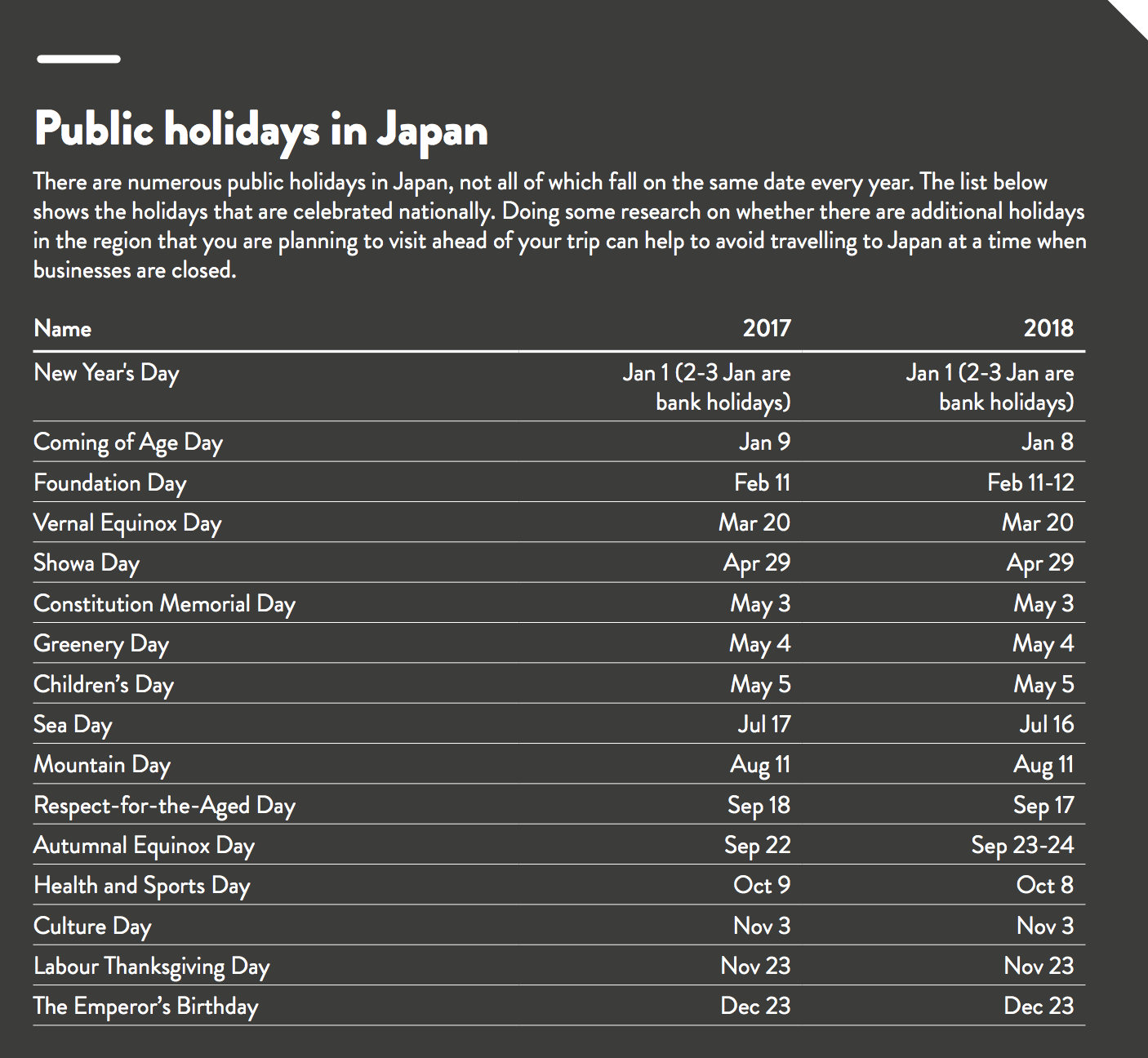 Public Holidays In Japan